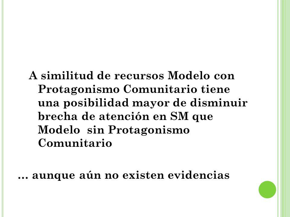 A similitud de recursos Modelo con Protagonismo Comunitario tiene una posibilidad mayor de disminuir brecha de atención en SM que Modelo sin Protagonismo Comunitario … aunque aún no existen evidencias