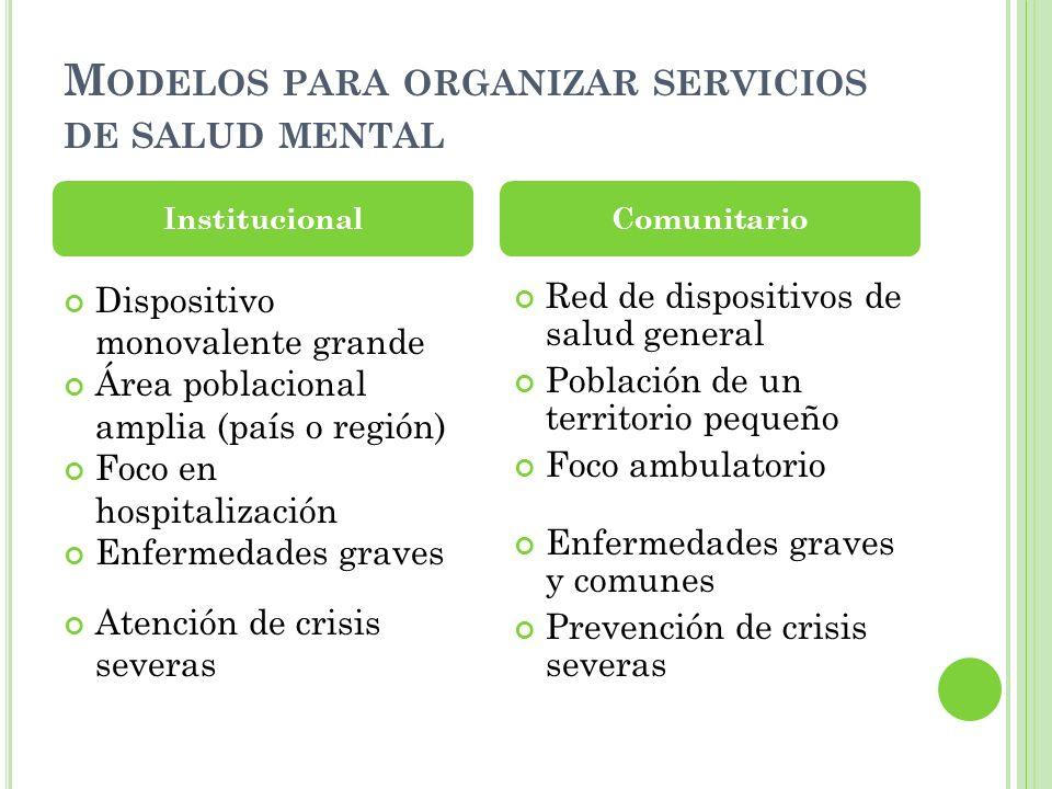 Modelos para organizar servicios de salud mental