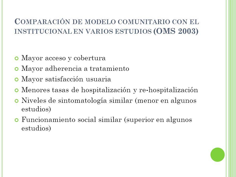 Comparación de modelo comunitario con el institucional en varios estudios (OMS 2003)