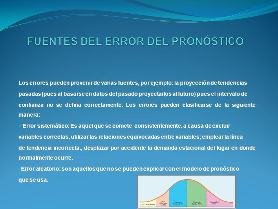 FUENTES DEL ERROR DEL PRONÓSTICO