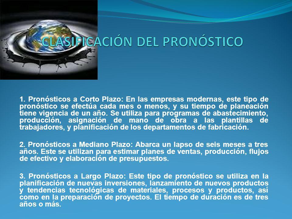 CLASIFICACIÓN DEL PRONÓSTICO