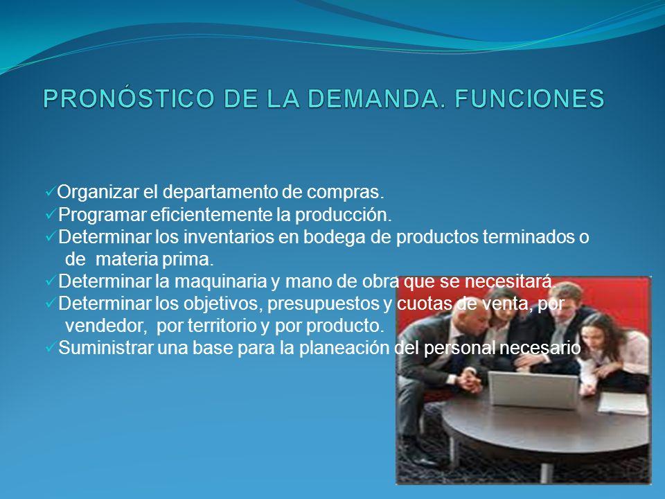 PRONÓSTICO DE LA DEMANDA. FUNCIONES