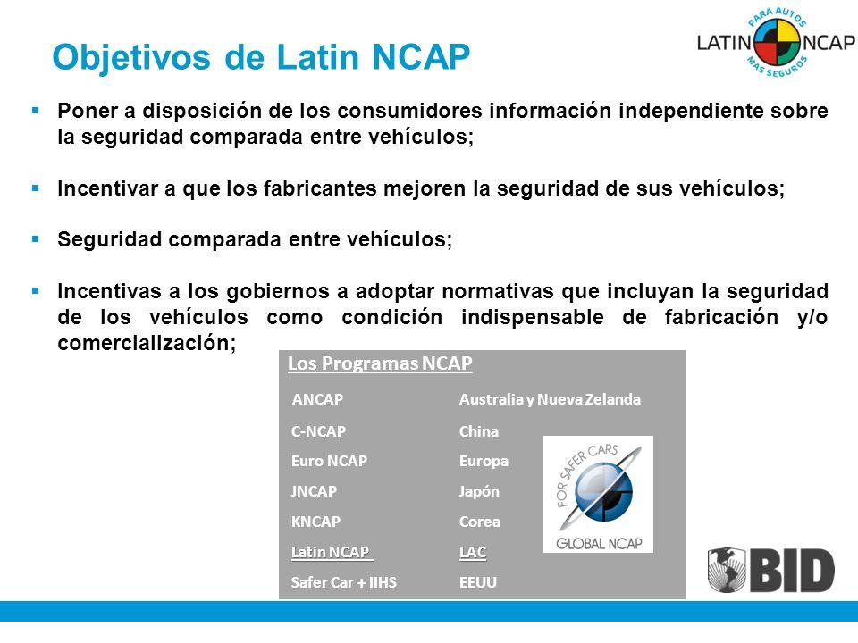 Objetivos de Latin NCAP