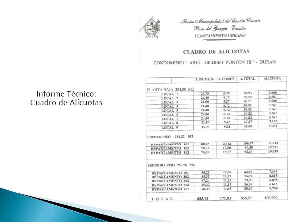 Informe Técnico: Cuadro de Alícuotas