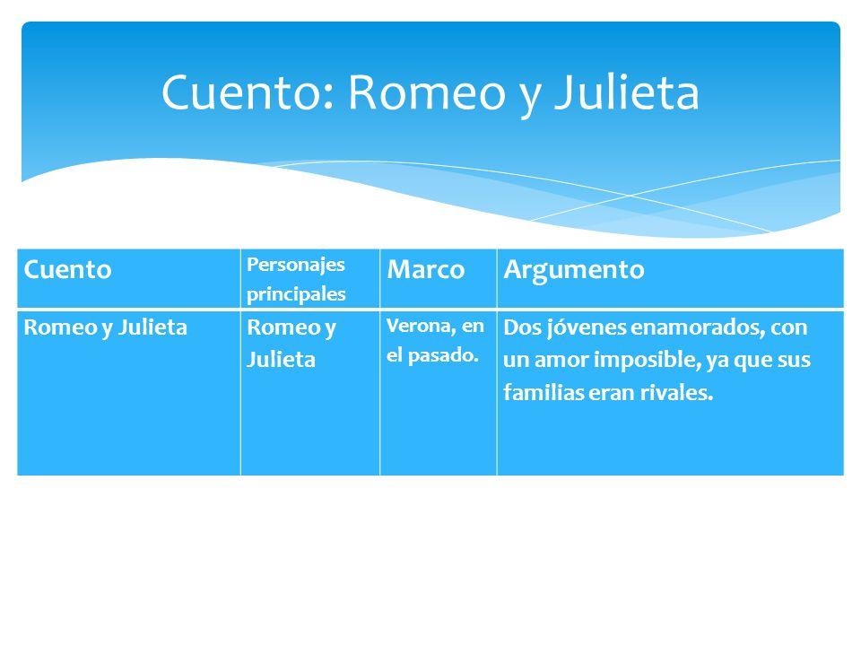 Cuento: Romeo y Julieta