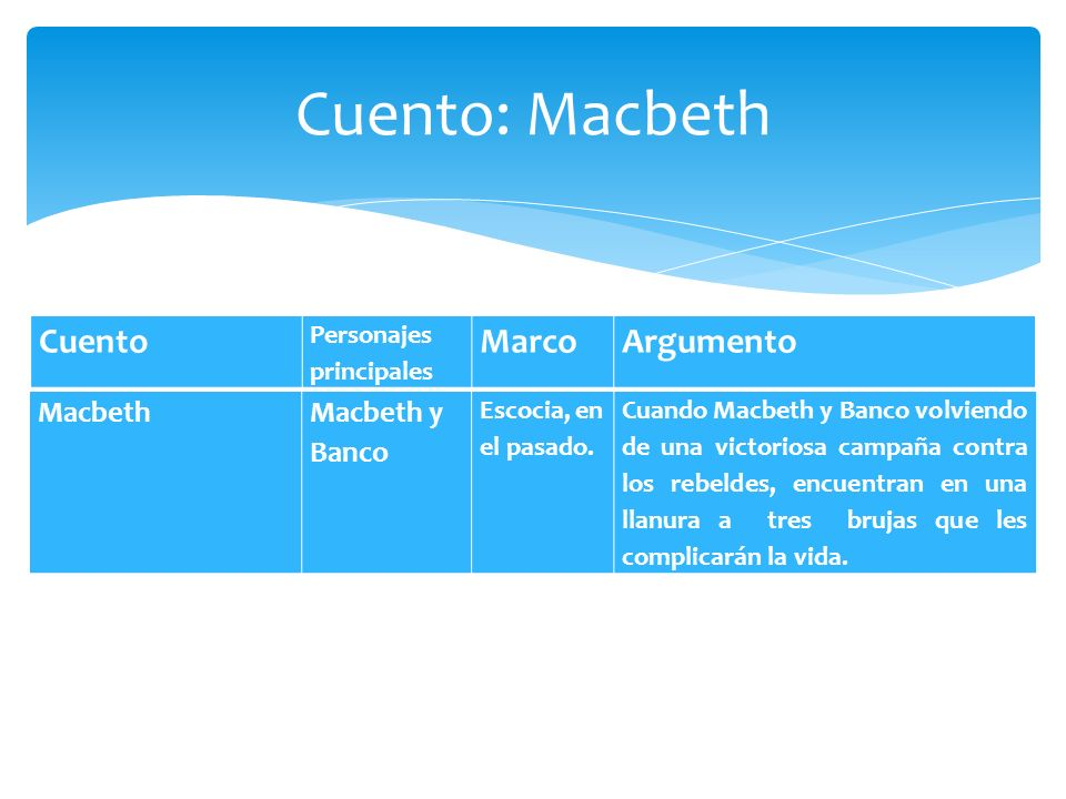 Cuento: Macbeth Cuento Marco Argumento Macbeth Macbeth y Banco