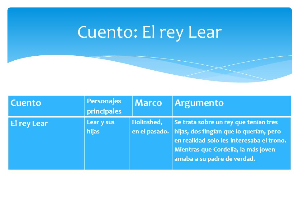 Cuento: El rey Lear Cuento Marco Argumento El rey Lear