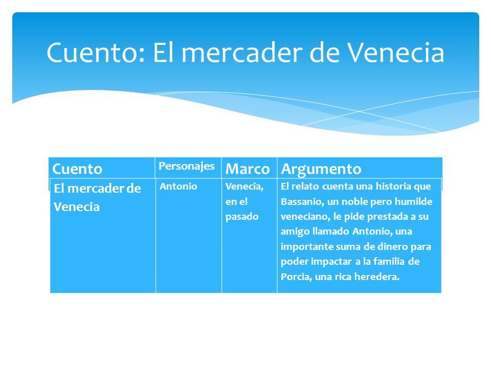 El mercader de venecia barcelona affordable el mercader for El mercader de venecia muebles