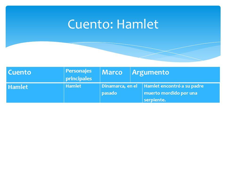 Cuento: Hamlet Cuento Marco Argumento Hamlet Personajes principales