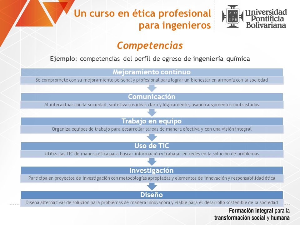 Un curso en ética profesional para ingenieros