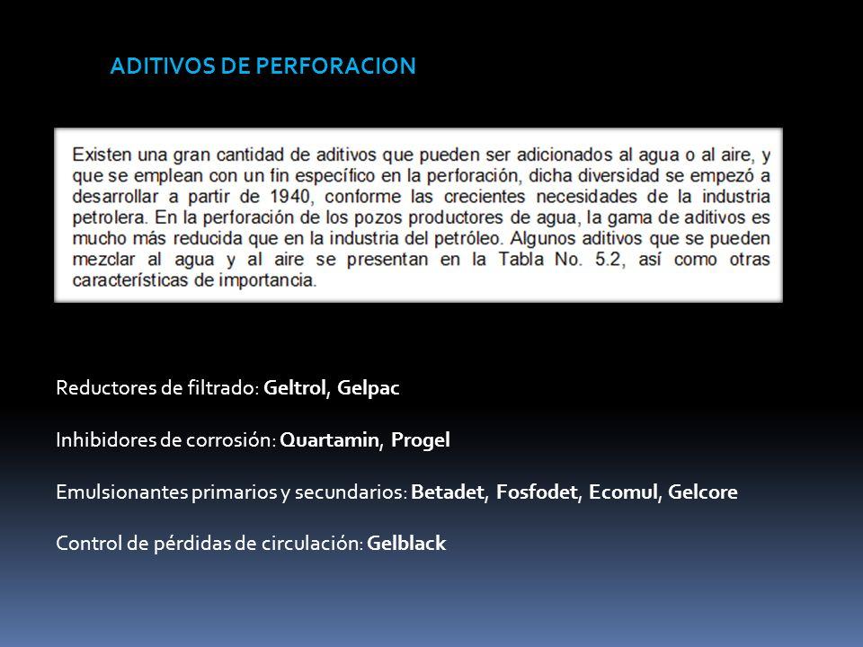 ADITIVOS DE PERFORACION