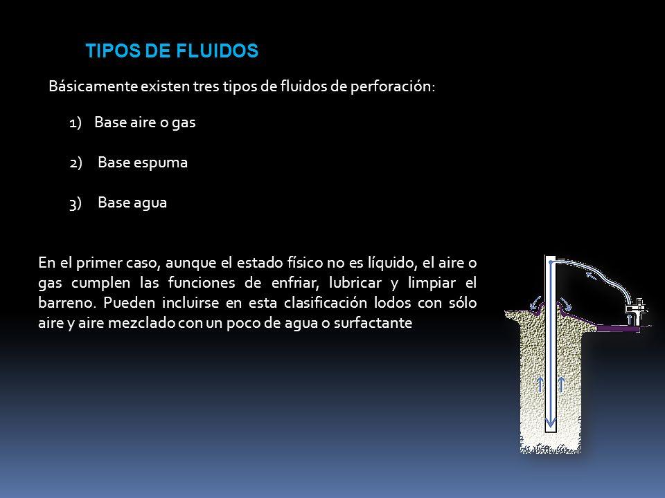 TIPOS DE FLUIDOS Básicamente existen tres tipos de fluidos de perforación: Base aire o gas. Base espuma.