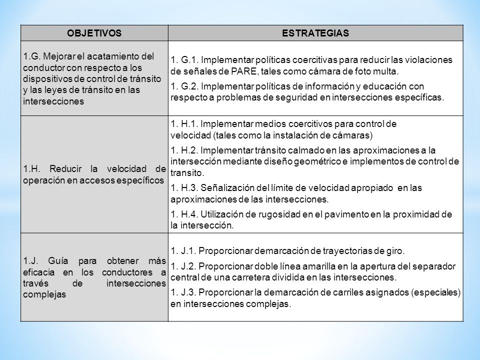 OBJETIVOS ESTRATEGIAS.