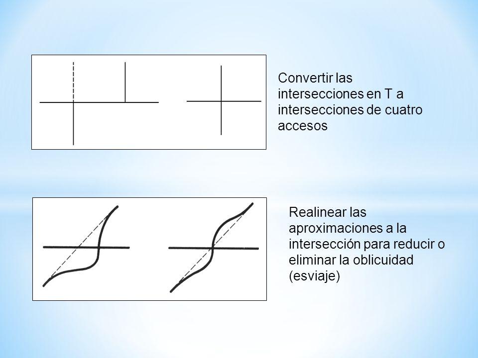 Convertir las intersecciones en T a intersecciones de cuatro accesos