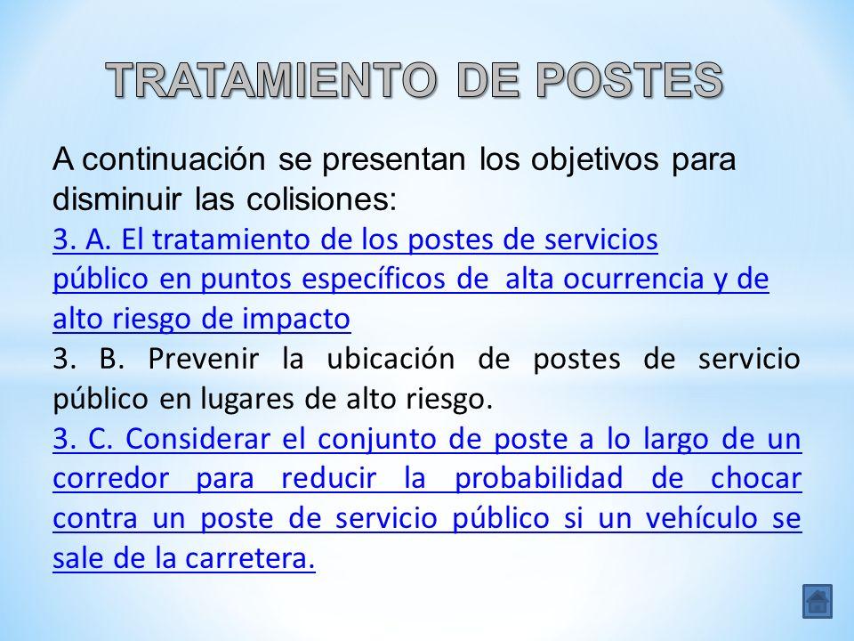 TRATAMIENTO DE POSTES A continuación se presentan los objetivos para disminuir las colisiones: