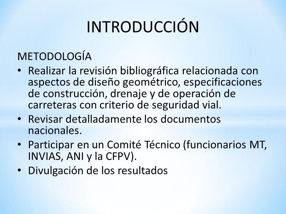 INTRODUCCIÓN METODOLOGÍA