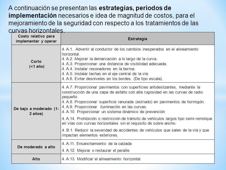 A continuación se presentan las estrategias, periodos de implementación necesarios e idea de magnitud de costos, para el mejoramiento de la seguridad con respecto a los tratamientos de las curvas horizontales.