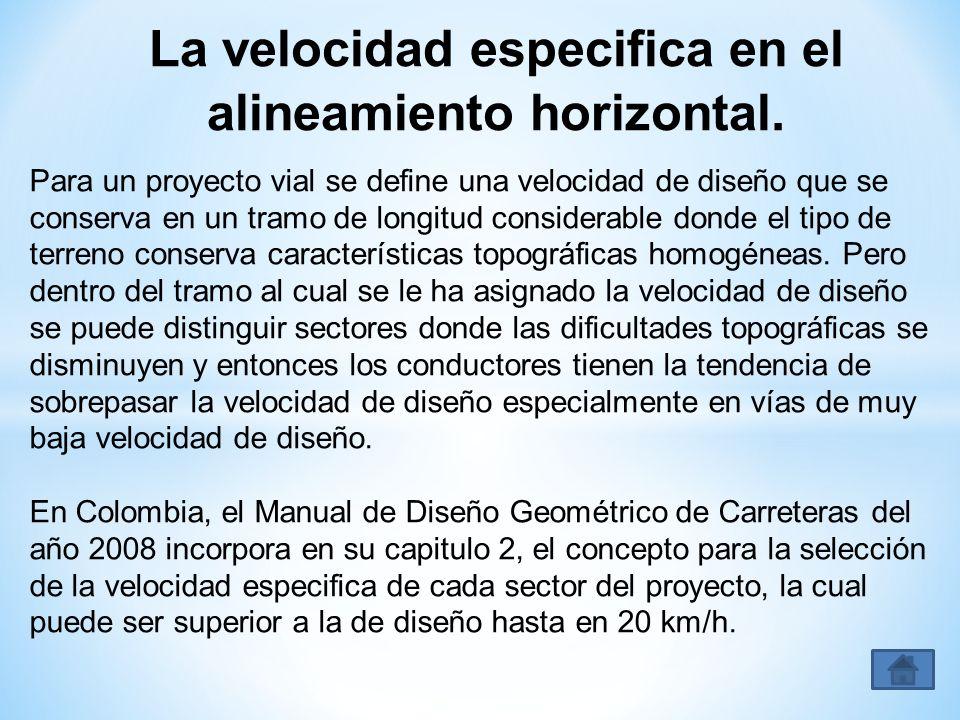 La velocidad especifica en el alineamiento horizontal.