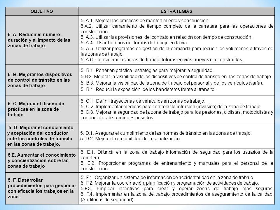 5. A.1. Mejorar las prácticas de mantenimiento y construcción.