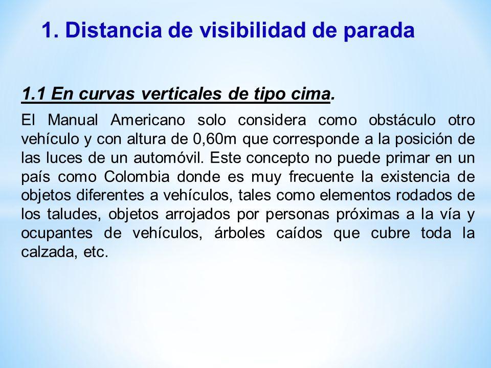1. Distancia de visibilidad de parada