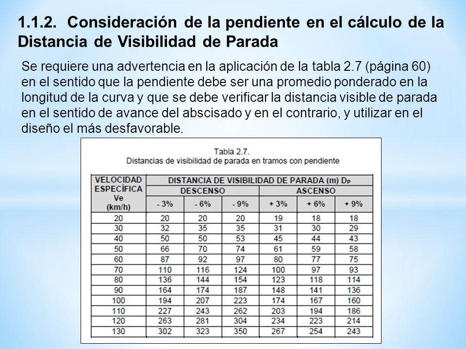 1.1.2. Consideración de la pendiente en el cálculo de la Distancia de Visibilidad de Parada