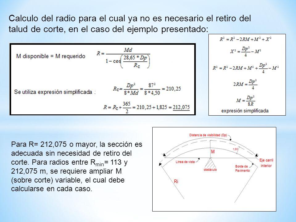 Calculo del radio para el cual ya no es necesario el retiro del talud de corte, en el caso del ejemplo presentado: