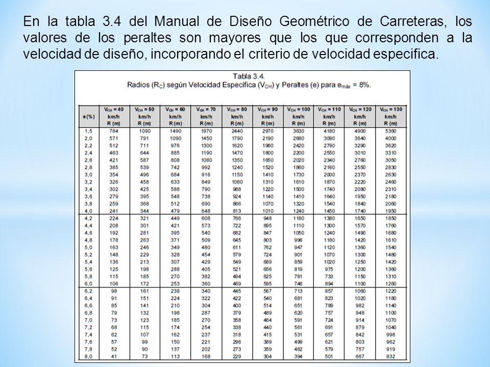 En la tabla 3.4 del Manual de Diseño Geométrico de Carreteras, los valores de los peraltes son mayores que los que corresponden a la velocidad de diseño, incorporando el criterio de velocidad especifica.