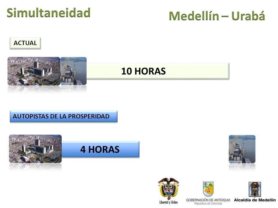 Simultaneidad Medellín – Urabá 10 HORAS 4 HORAS ACTUAL