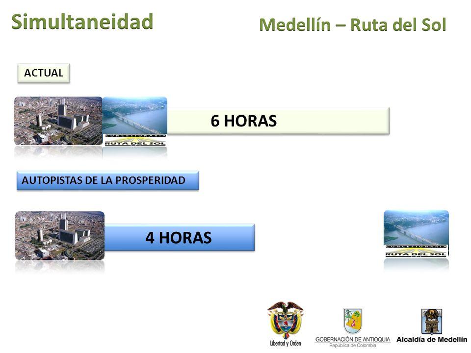 Simultaneidad Medellín – Ruta del Sol 6 HORAS 4 HORAS ACTUAL