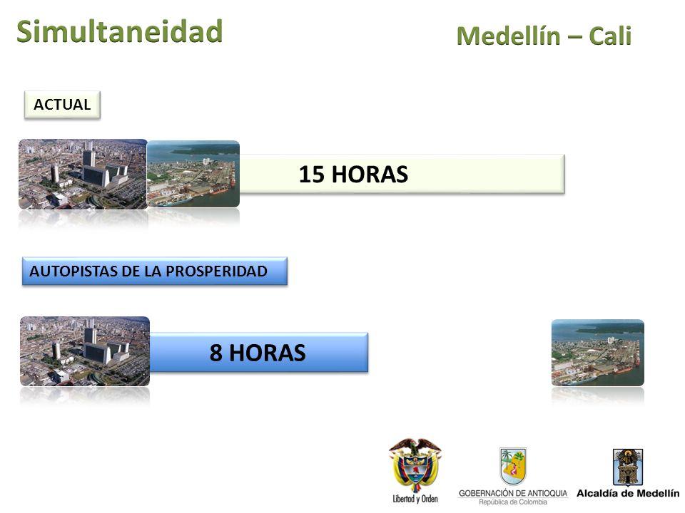 Simultaneidad Medellín – Cali 15 HORAS 8 HORAS ACTUAL