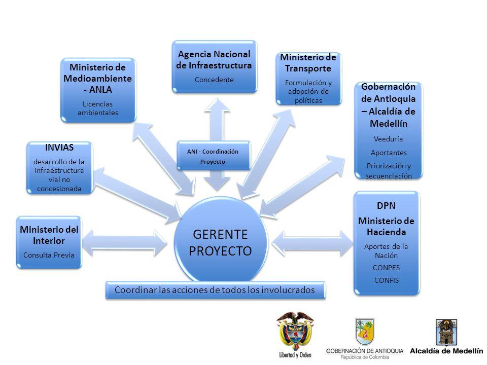GERENTE PROYECTO Agencia Nacional de Infraestructura