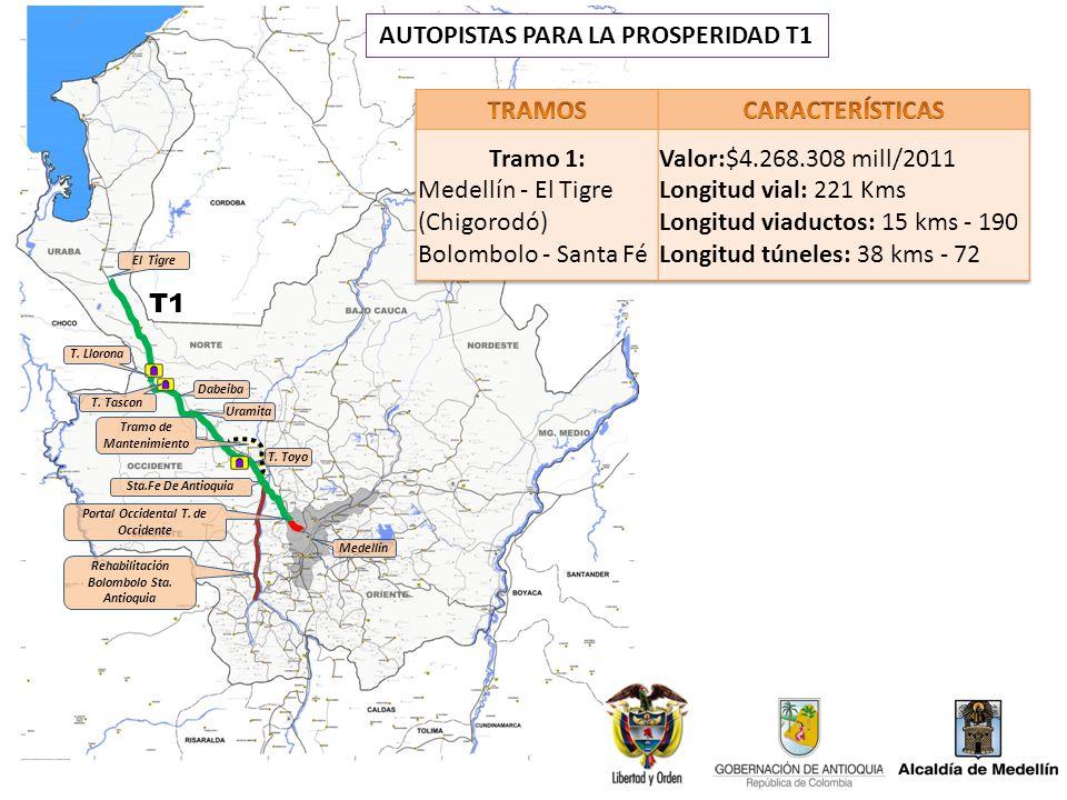 AUTOPISTAS PARA LA PROSPERIDAD T1 TRAMOS CARACTERÍSTICAS Tramo 1: