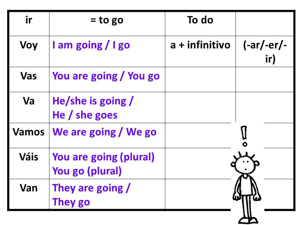 ir = to go. To do. Voy. I am going / I go. a + infinitivo. (-ar/-er/-ir) Vas. You are going / You go.