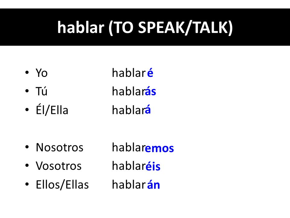 hablar (TO SPEAK/TALK)