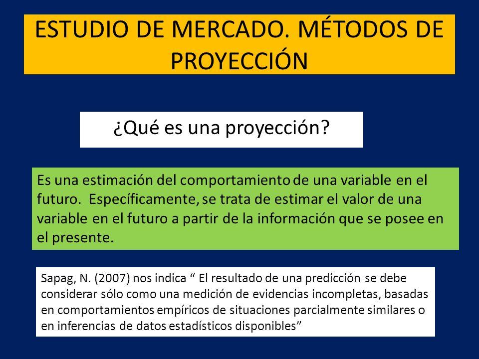 ESTUDIO DE MERCADO. MÉTODOS DE PROYECCIÓN