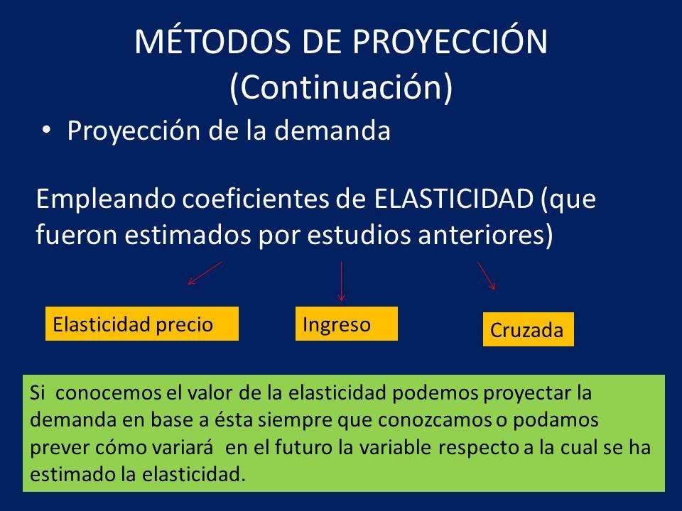 MÉTODOS DE PROYECCIÓN (Continuación)