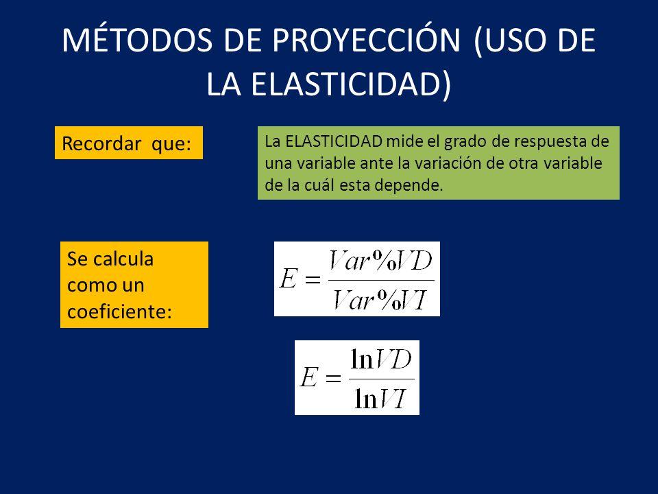 MÉTODOS DE PROYECCIÓN (USO DE LA ELASTICIDAD)