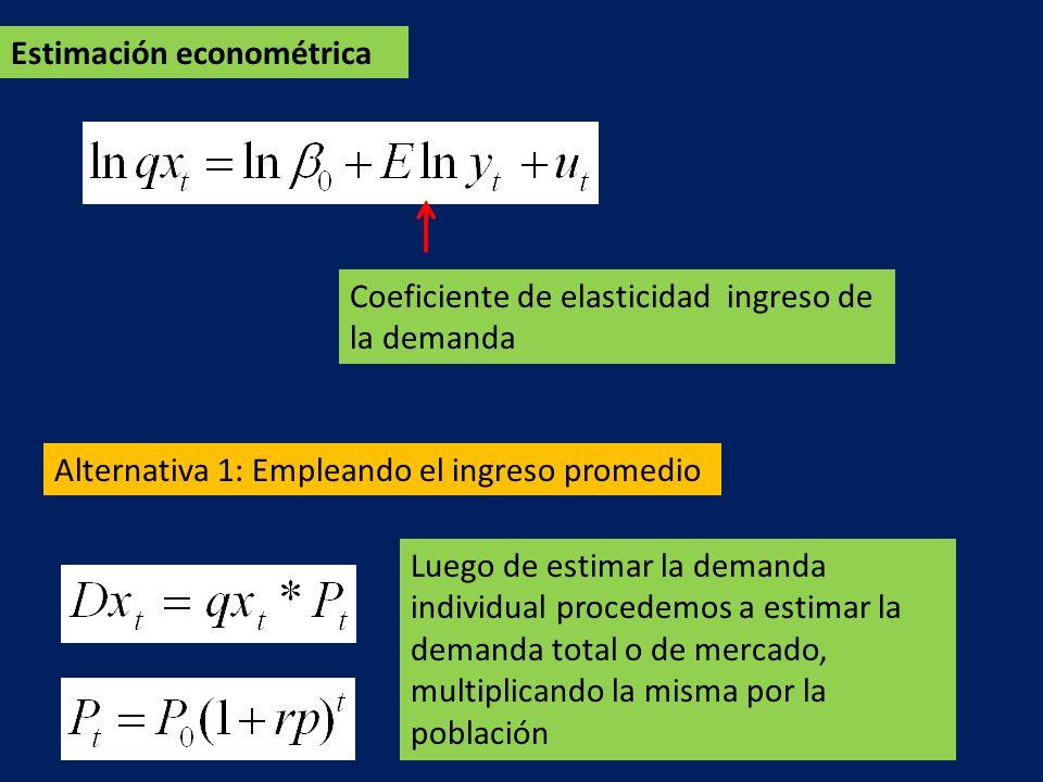 Estimación econométrica