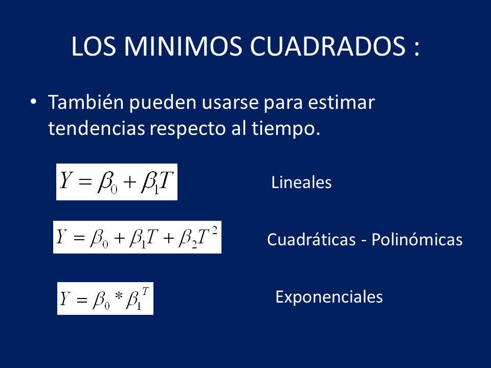 LOS MINIMOS CUADRADOS :