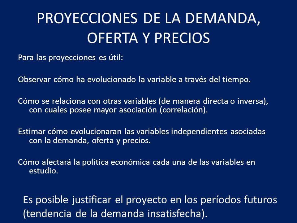 PROYECCIONES DE LA DEMANDA, OFERTA Y PRECIOS