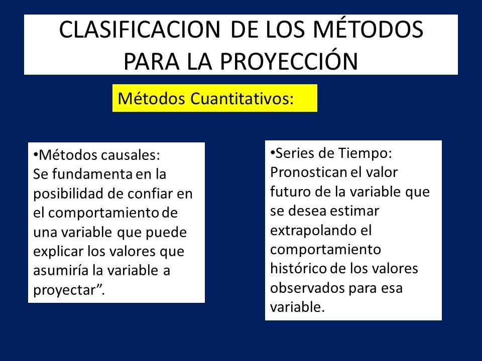 CLASIFICACION DE LOS MÉTODOS PARA LA PROYECCIÓN