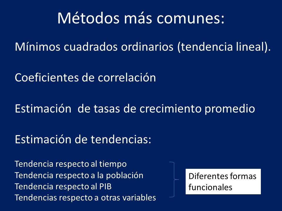 Métodos más comunes: Mínimos cuadrados ordinarios (tendencia lineal).