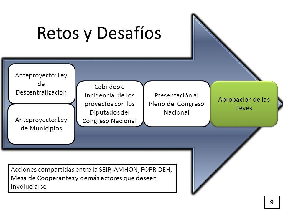 Retos y Desafíos Anteproyecto: Ley de Descentralización