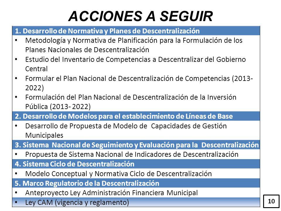 ACCIONES A SEGUIR 1. Desarrollo de Normativa y Planes de Descentralización.
