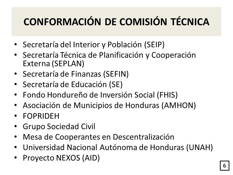 CONFORMACIÓN DE COMISIÓN TÉCNICA