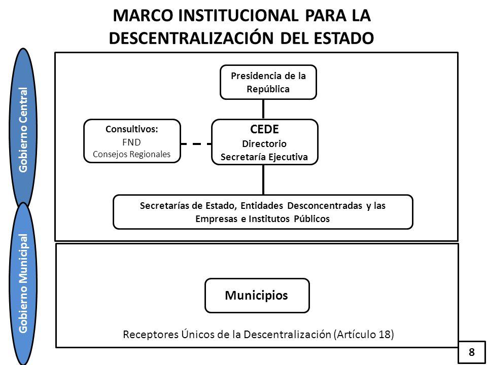 MARCO INSTITUCIONAL PARA LA DESCENTRALIZACIÓN DEL ESTADO