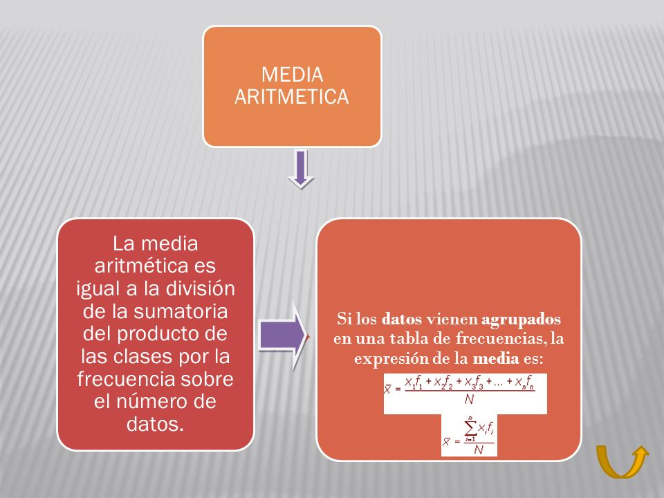 MEDIA ARITMETICA Si los datos vienen agrupados en una tabla de frecuencias, la expresión de la media es: