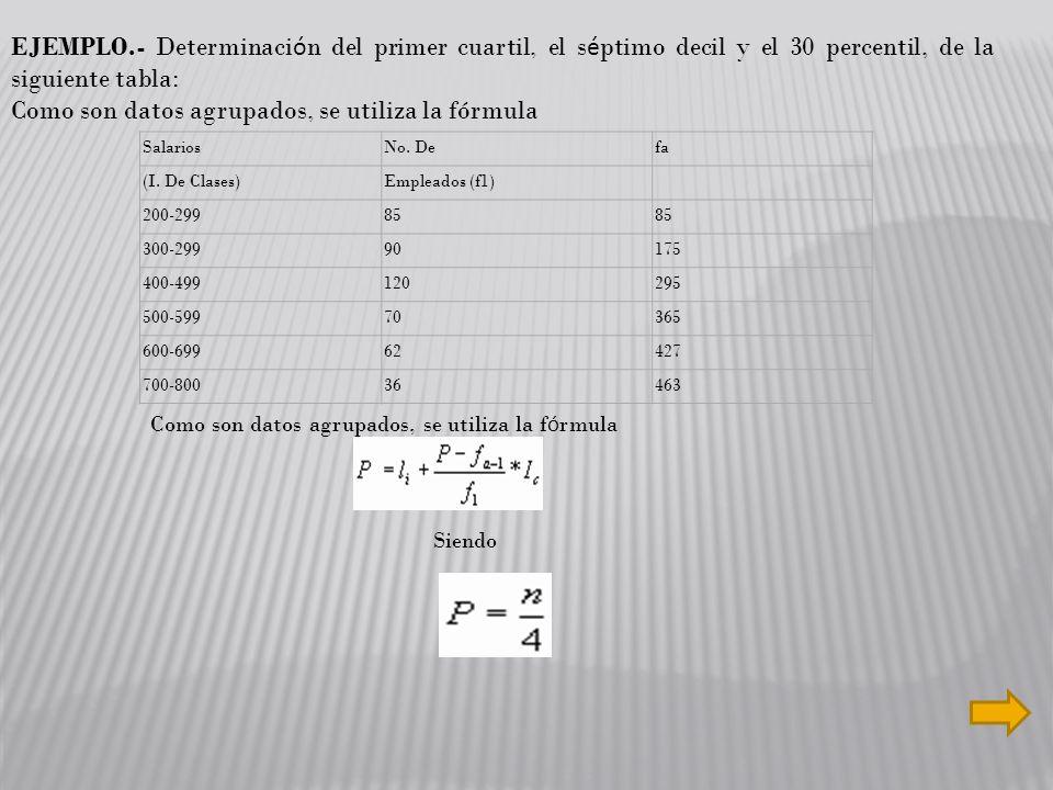 Como son datos agrupados, se utiliza la fórmula