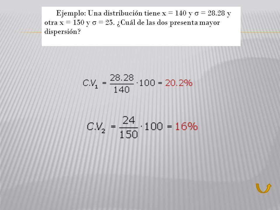 Ejemplo: Una distribución tiene x = 140 y σ = 28