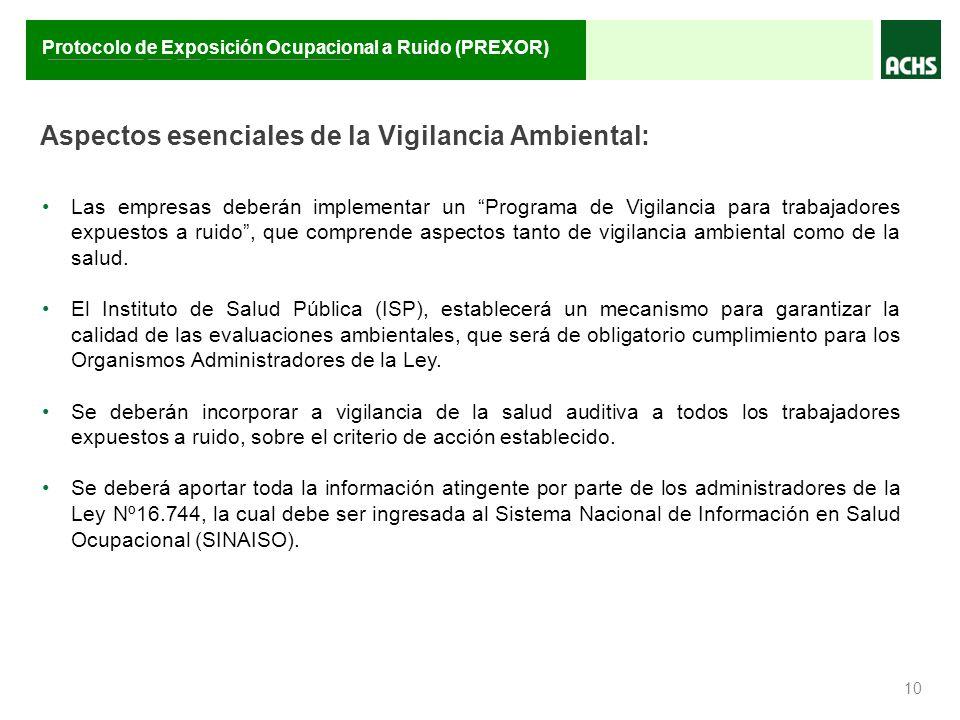 Aspectos esenciales de la Vigilancia Ambiental: